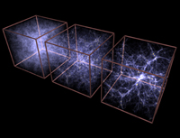 Animation of the Effects of Dark Energy